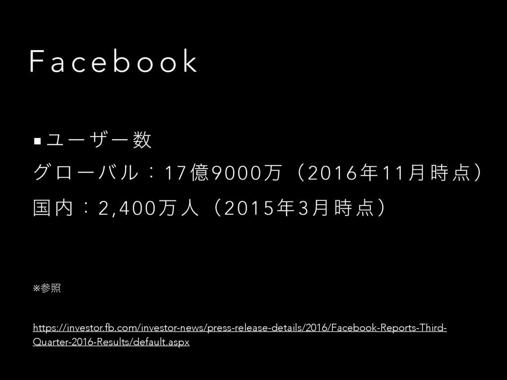 F a c e b o o k ■ Ϣʔ βʔ  ά ϩ ʔό ϧ ɿ 1 7 ԯ 9 0 ...