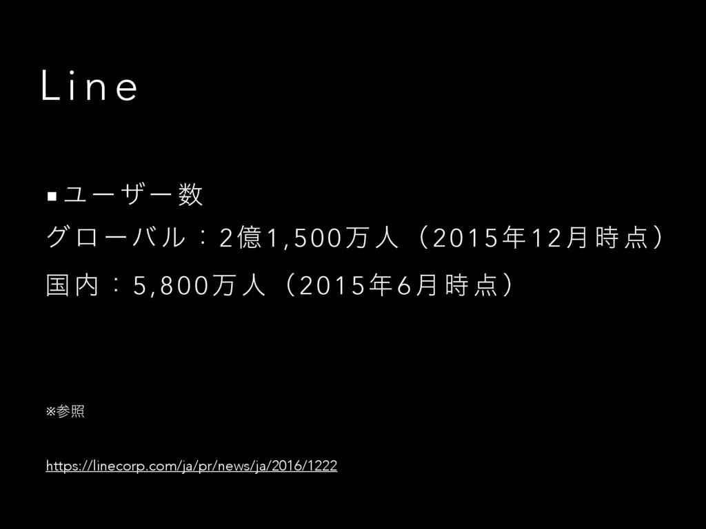 L i n e ■ Ϣʔ βʔ  ά ϩ ʔό ϧ ɿ 2 ԯ 1 , 5 0 0 ສ ਓ ...