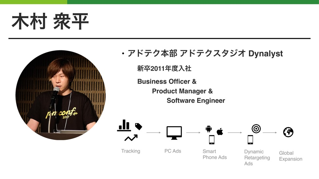 • ΞυςΫຊ෦ ΞυςΫελδΦ Dynalyst ৽ଔ2011ೖࣾ Business ...