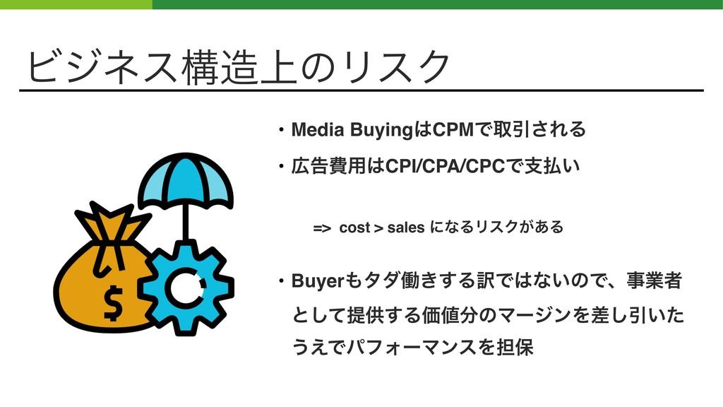 Ϗδωεߏ্ͷϦεΫ • Media BuyingCPMͰऔҾ͞ΕΔ • ࠂඅ༻CPI...