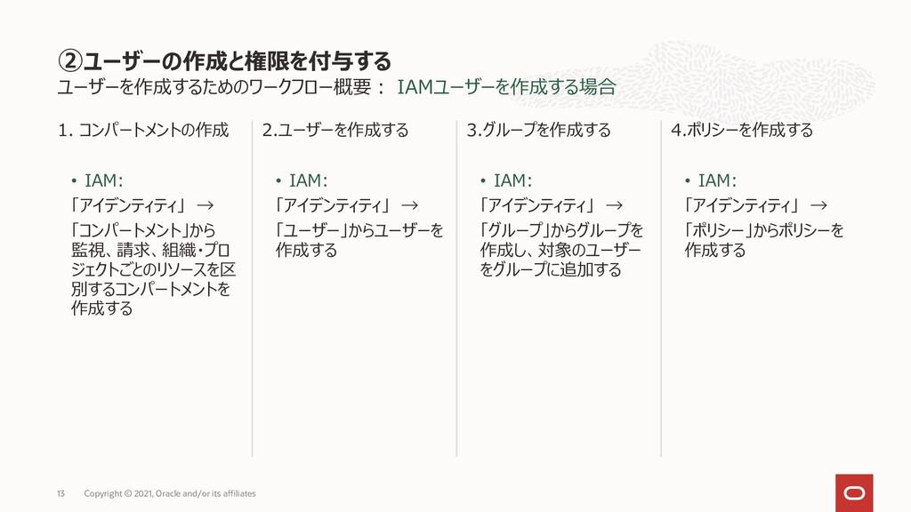 ユーザーを作成するためのワークフロー概要: IAMユーザーを作成する場合 1. コンパートメン...