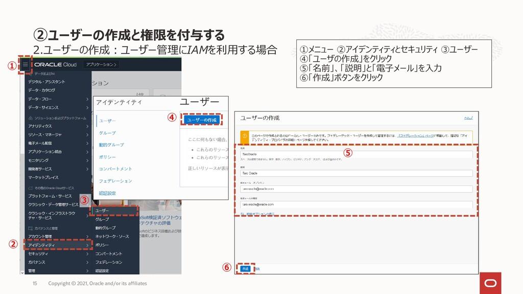 2.ユーザーの作成:ユーザー管理にIAMを利用する場合 15 Copyright © 2021...