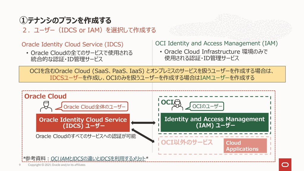 Oracle Identity Cloud Service (IDCS) • Oracle C...