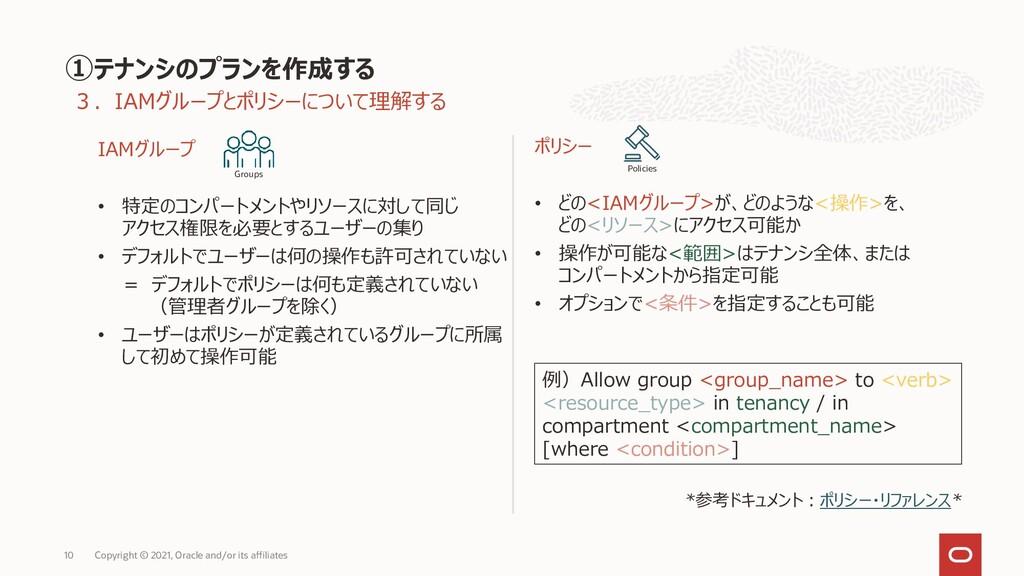 ポリシー • どの<IAMグループ>が、どのような<操作>を、 どの<リソース>にアクセス可能...