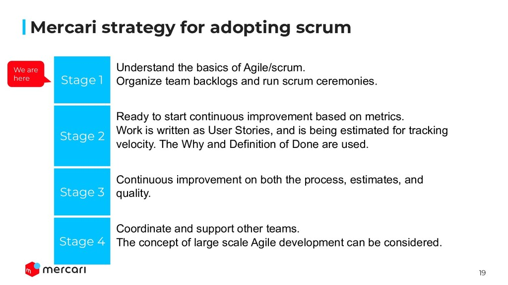 19 Mercari strategy for adopting scrum Stage 1 ...