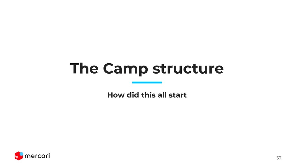 33 How did this all start The Camp structure