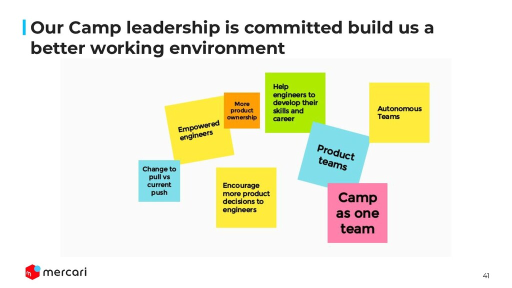 41 Our Camp leadership is committed build us a ...