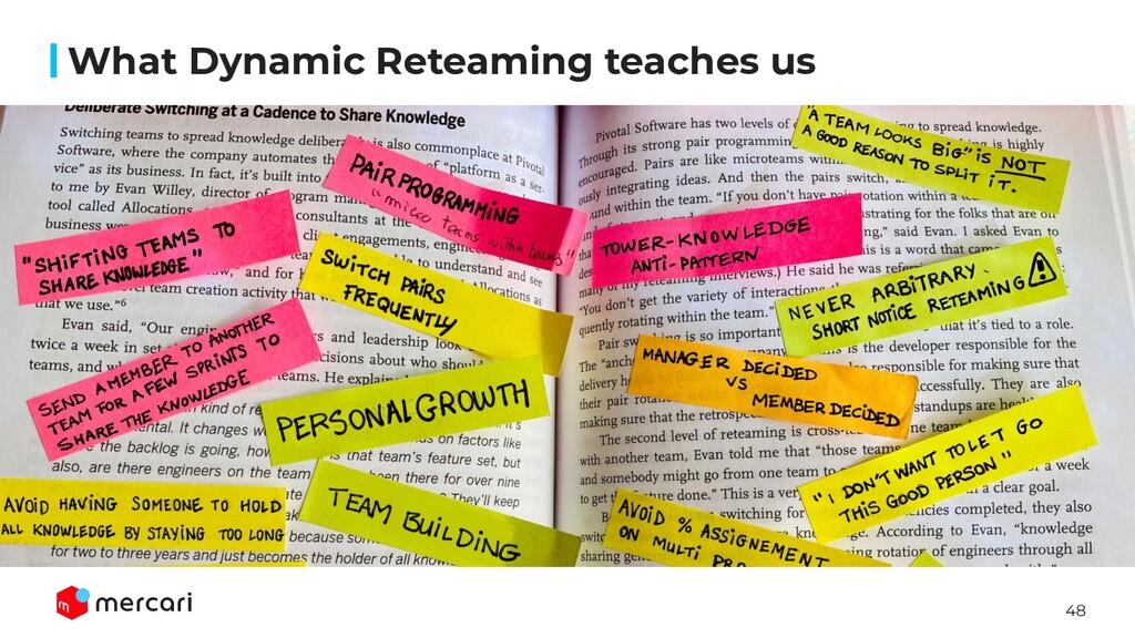 48 What Dynamic Reteaming teaches us