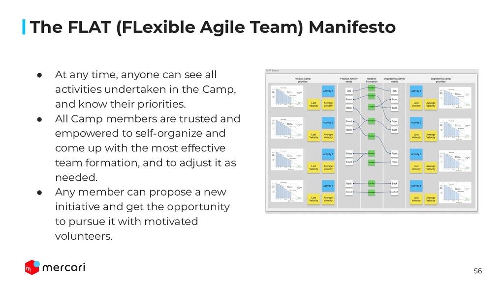 56 The FLAT (FLexible Agile Team) Manifesto ● A...