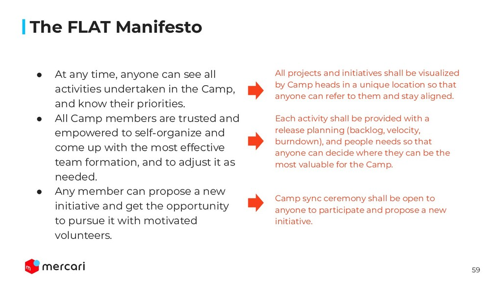 59 The FLAT Manifesto ● At any time, anyone can...