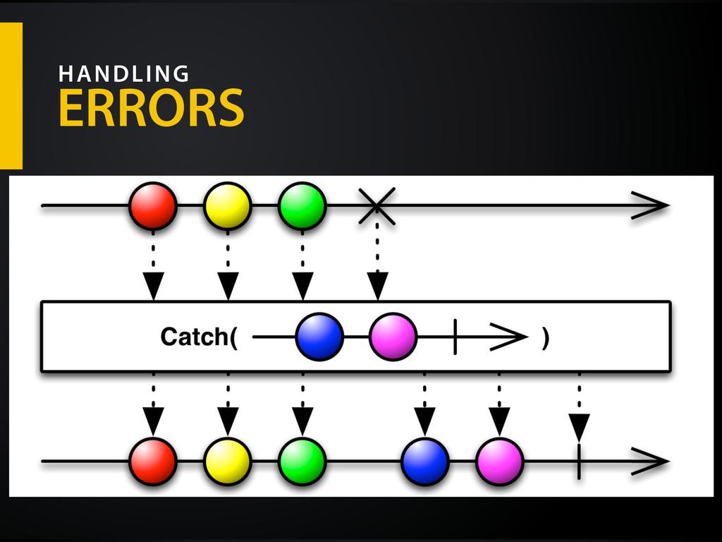ERRORS HANDLING
