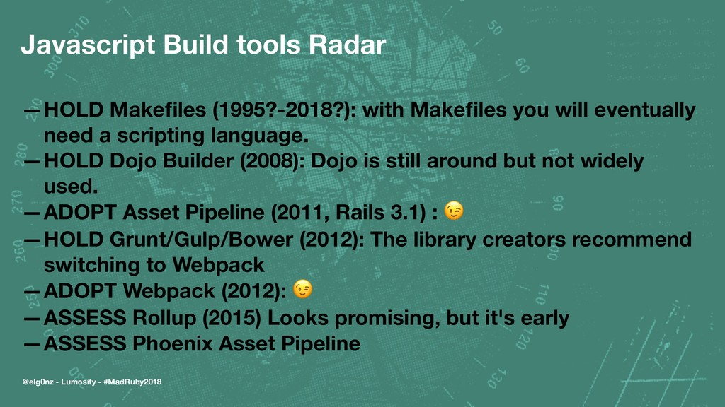 Javascript Build tools Radar —HOLD Makefiles (19...