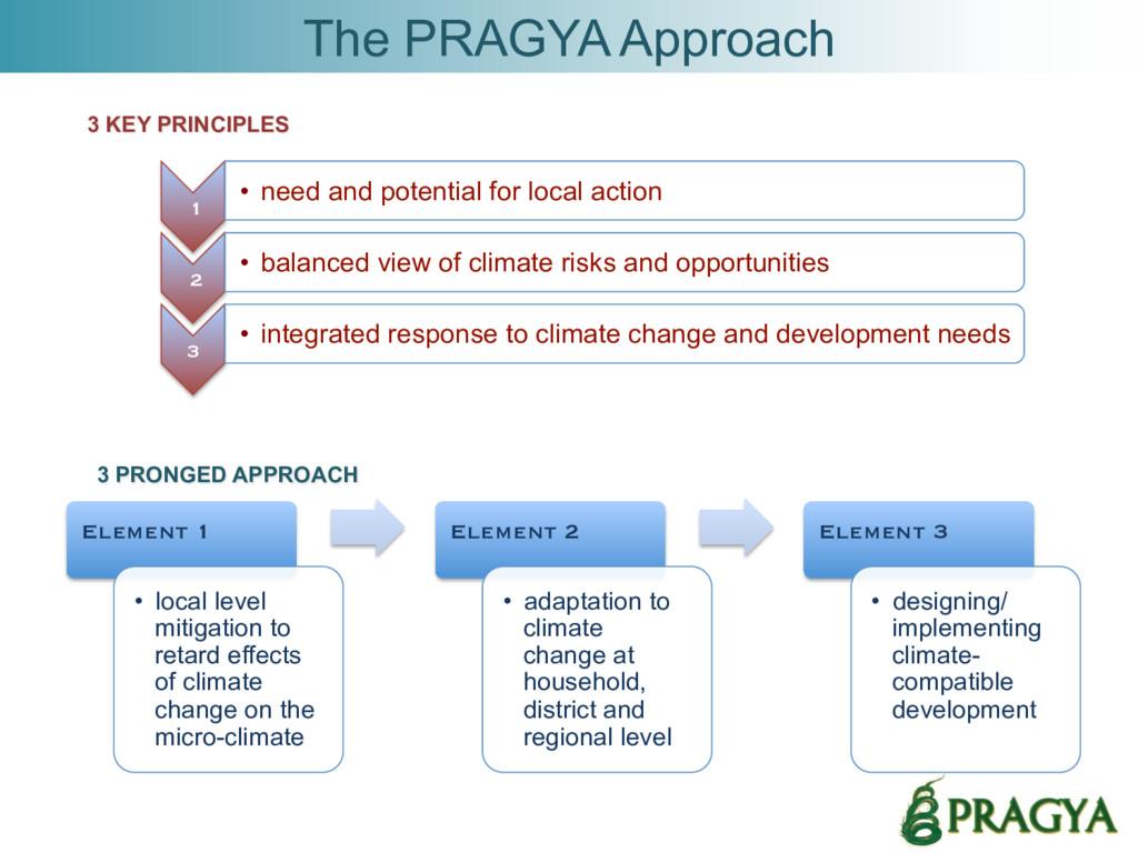 3 PRONGED APPROACH The PRAGYA Approach 3 KEY PR...