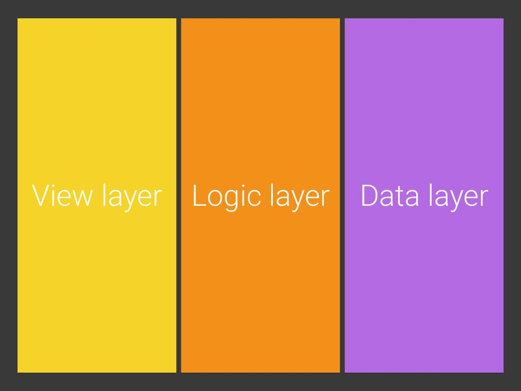 Data layer View layer Logic layer