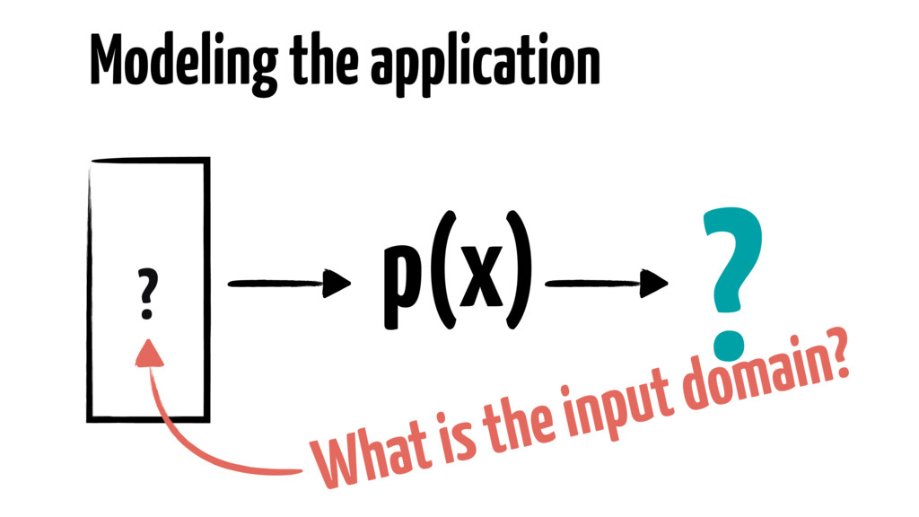 Modeling the application ? p(x) ? What is the i...