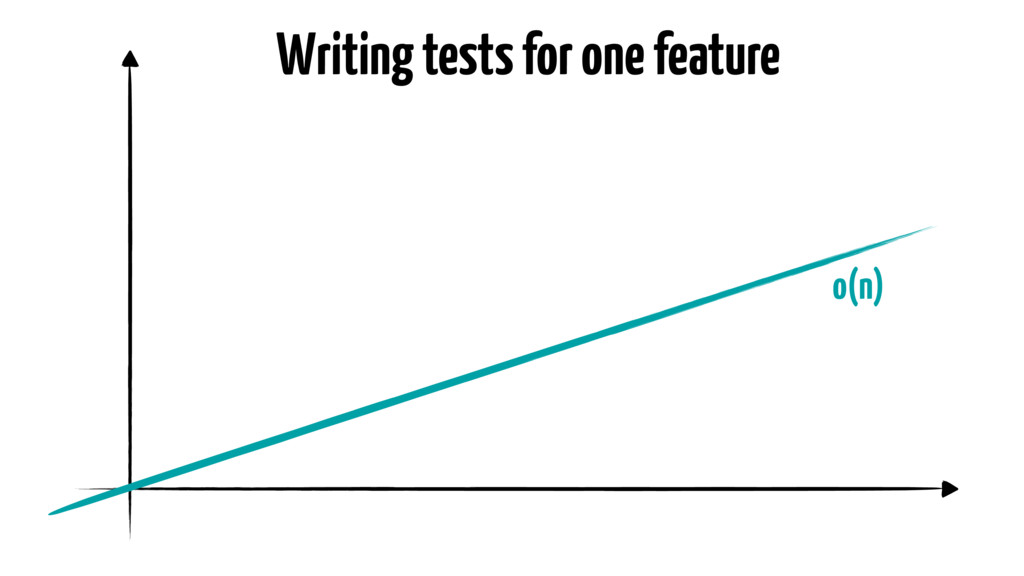 Writing tests for one feature o(n)