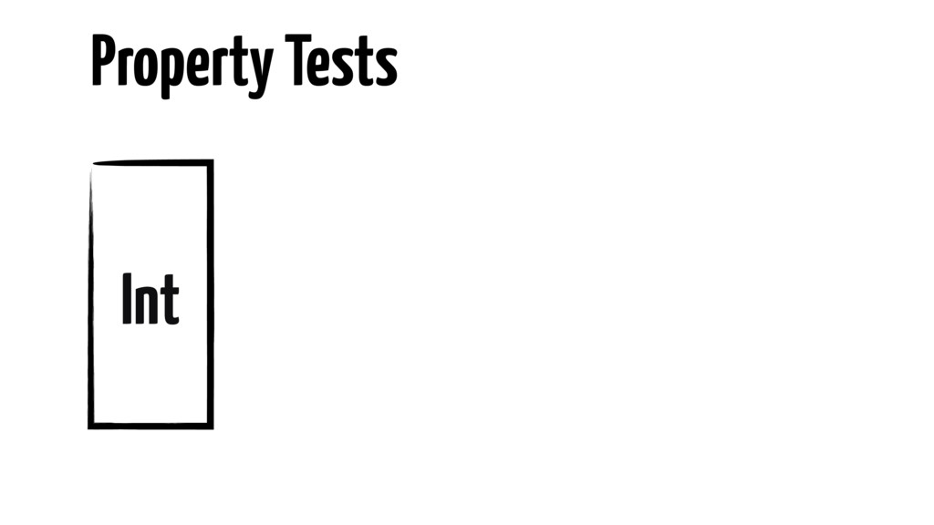 Property Tests Int