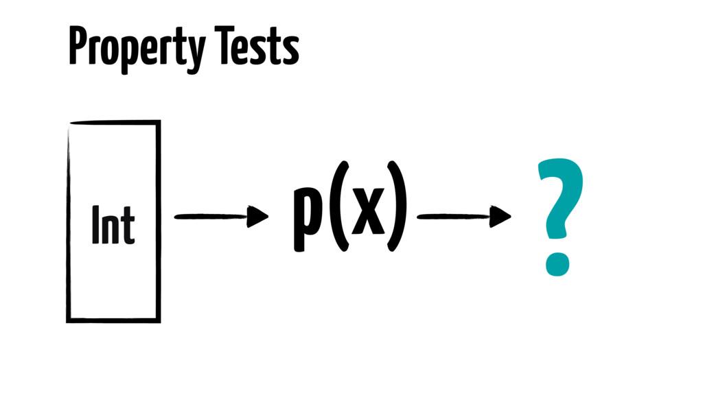 Property Tests Int p(x) ?