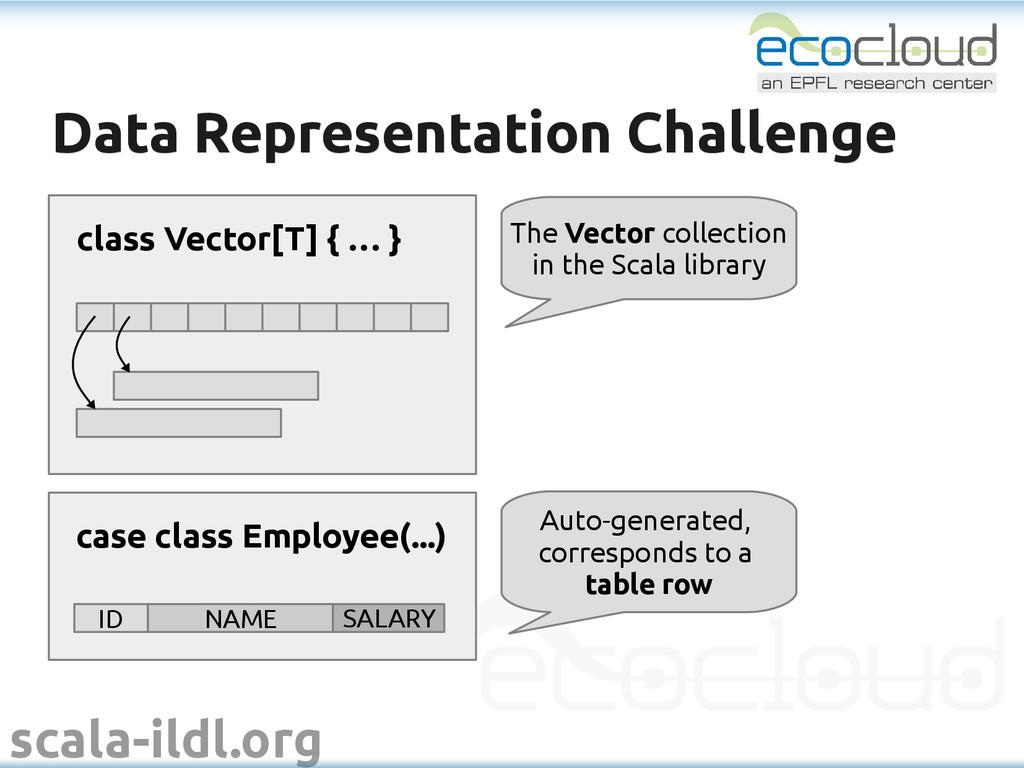 scala-ildl.org Data Representation Challenge Da...