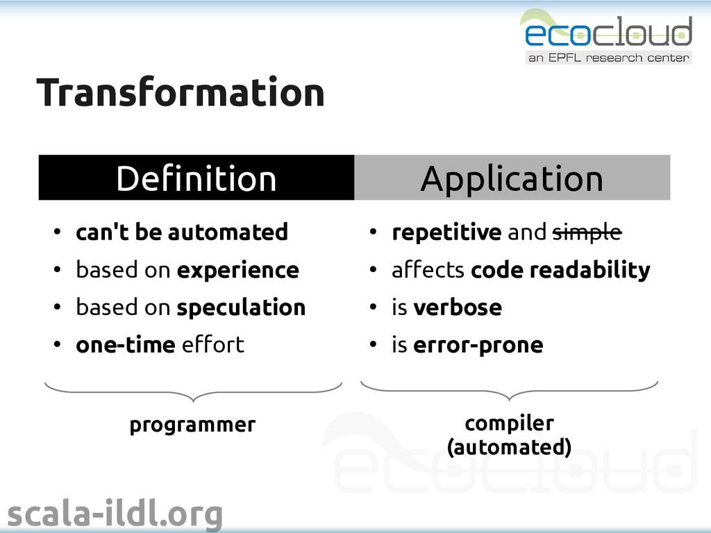 scala-ildl.org Transformation Transformation pr...