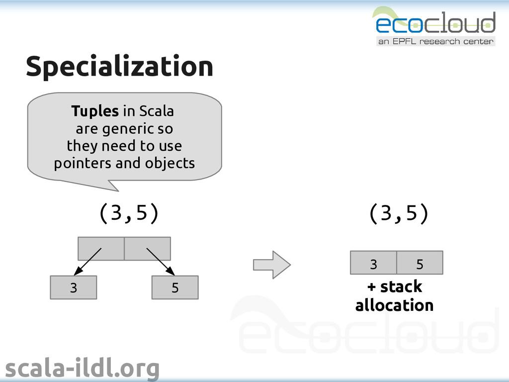 scala-ildl.org Specialization Specialization 3 ...