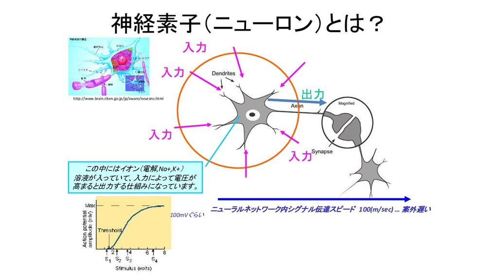 神経素子(ニューロン)とは? 入力 入力 入力 出力 入力 この中にはイオン(電解,Na+,K...