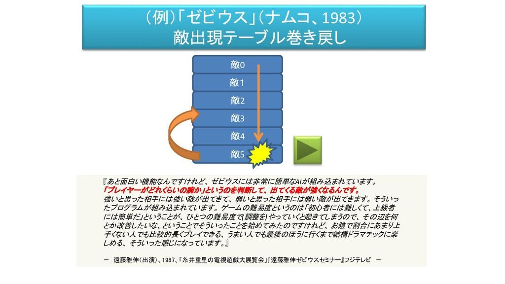 (例)「ゼビウス」(ナムコ、1983) 敵出現テーブル巻き戻し 敵0 敵1 敵2 敵3 敵4 ...