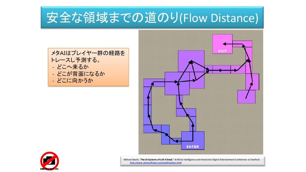 安全な領域までの道のり(Flow Distance) メタAIはプレイヤー群の経路を トレース...