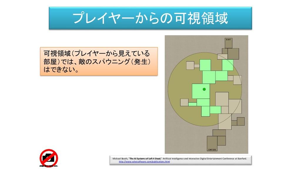 プレイヤーからの可視領域 可視領域(プレイヤーから見えている 部屋)では、敵のスパウニング(発...