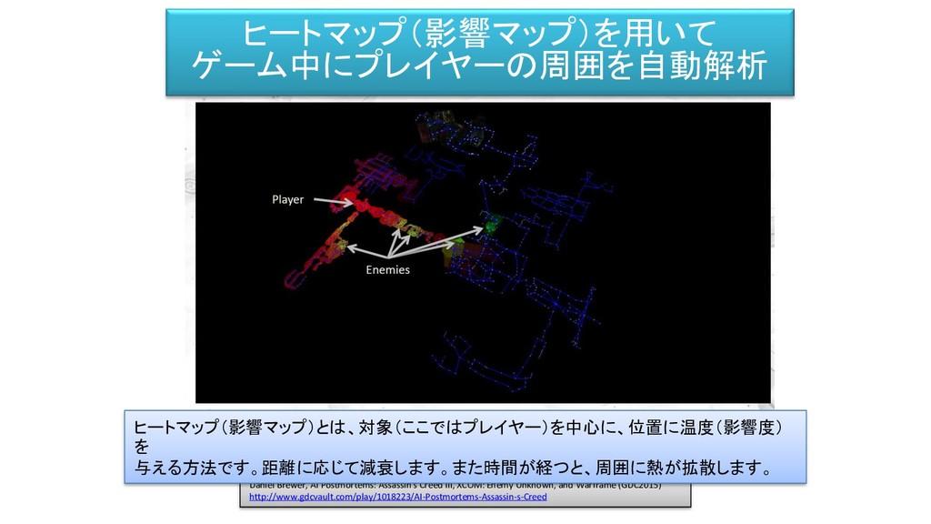 ヒートマップ(影響マップ)を用いて ゲーム中にプレイヤーの周囲を自動解析 Daniel Bre...