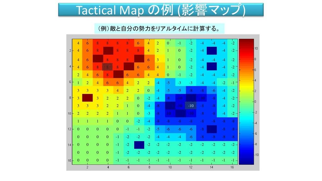 Tactical Map の例 (影響マップ) (例)敵と自分の勢力をリアルタイムに計算する。...