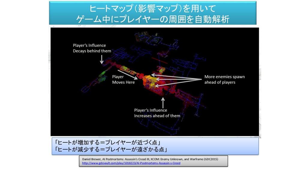 ヒートマップ(影響マップ)を用いて ゲーム中にプレイヤーの周囲を自動解析 「ヒートが増加する=...