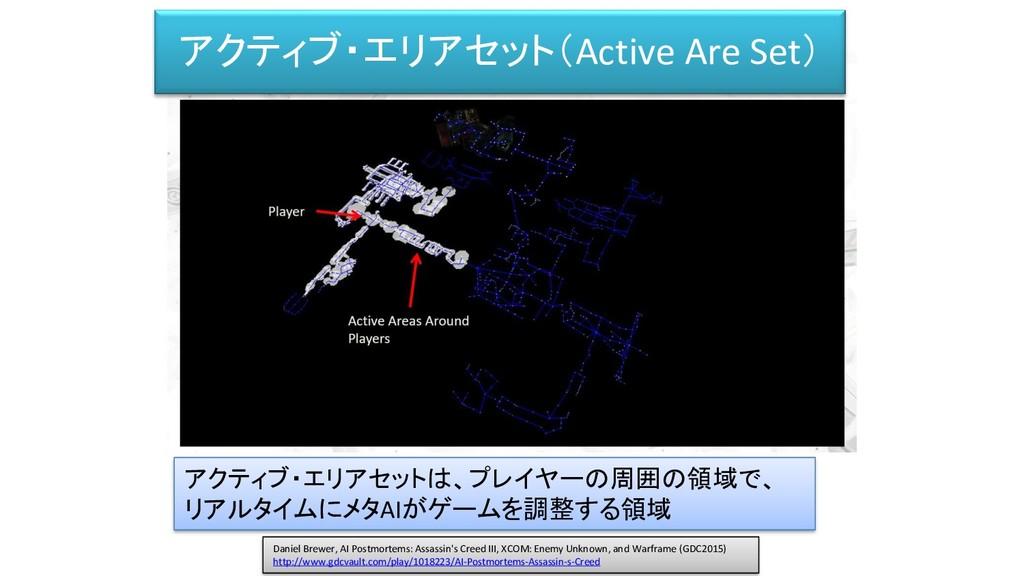 アクティブ・エリアセット(Active Are Set) Daniel Brewer, AI ...