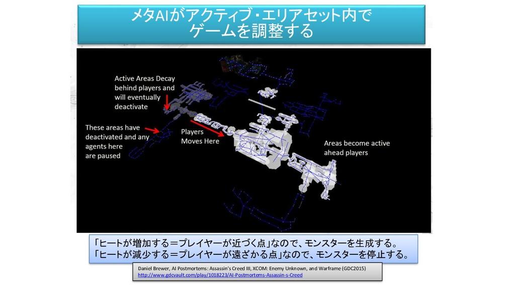 メタAIがアクティブ・エリアセット内で ゲームを調整する 「ヒートが増加する=プレイヤーが近づ...