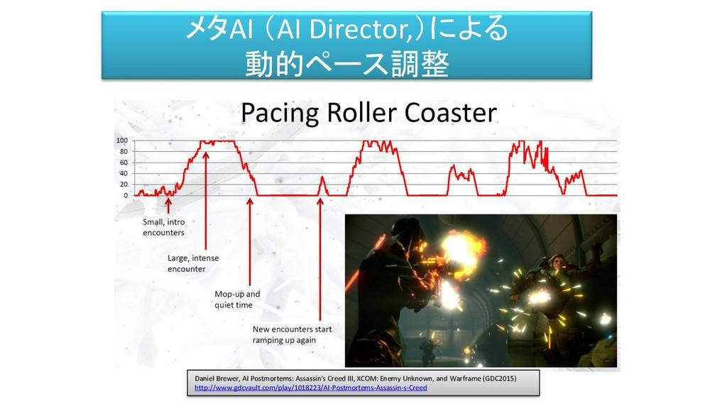 メタAI (AI Director,)による 動的ペース調整 Daniel Brewer, A...