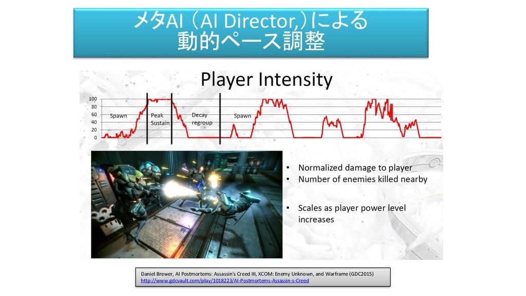 メタAI(自動適応ペーシング) メタAI (AI Director,)による 動的ペース調整 ...