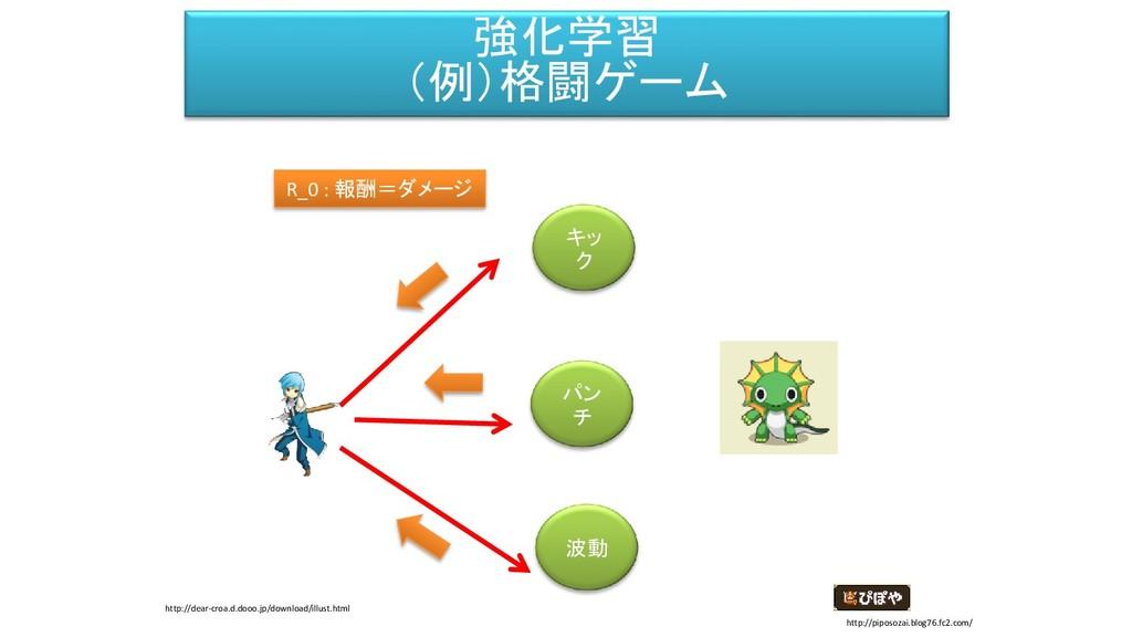 強化学習(例) 強化学習 (例)格闘ゲーム キッ ク パン チ 波動 R_0 : 報酬=ダメー...