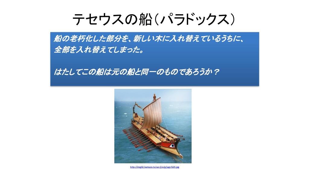 テセウスの船(パラドックス) 船の老朽化した部分を、新しい木に入れ替えているうちに、 全部を入...