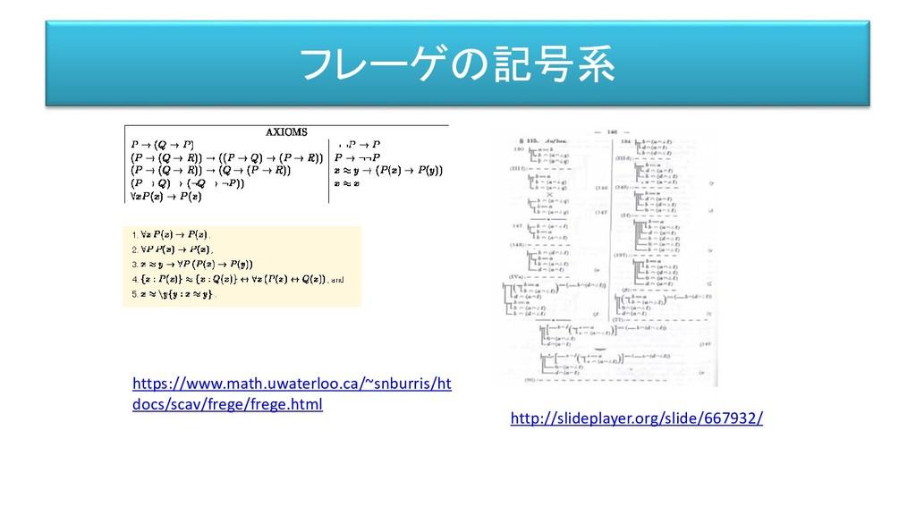 http://slideplayer.org/slide/667932/ フレーゲの記号系 h...