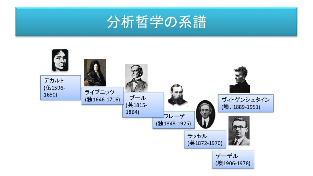 分析哲学の系譜 フレーゲ (独1848-1925) ラッセル (英1872-1970) ブール...