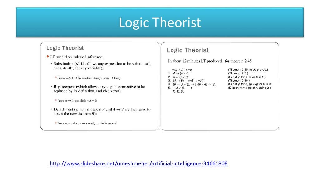 Logic Theorist http://www.slideshare.net/umeshm...