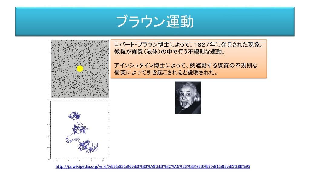 ブラウン運動 ロバート・ブラウン博士によって、1827年に発見された現象。 微粒が媒質(液体)...