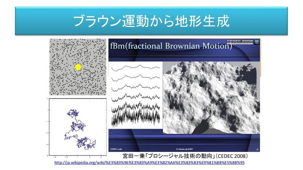 ブラウン運動から地形生成 ロバート・ブラウン博士によって、1827年に発見された現象。 微粒が...