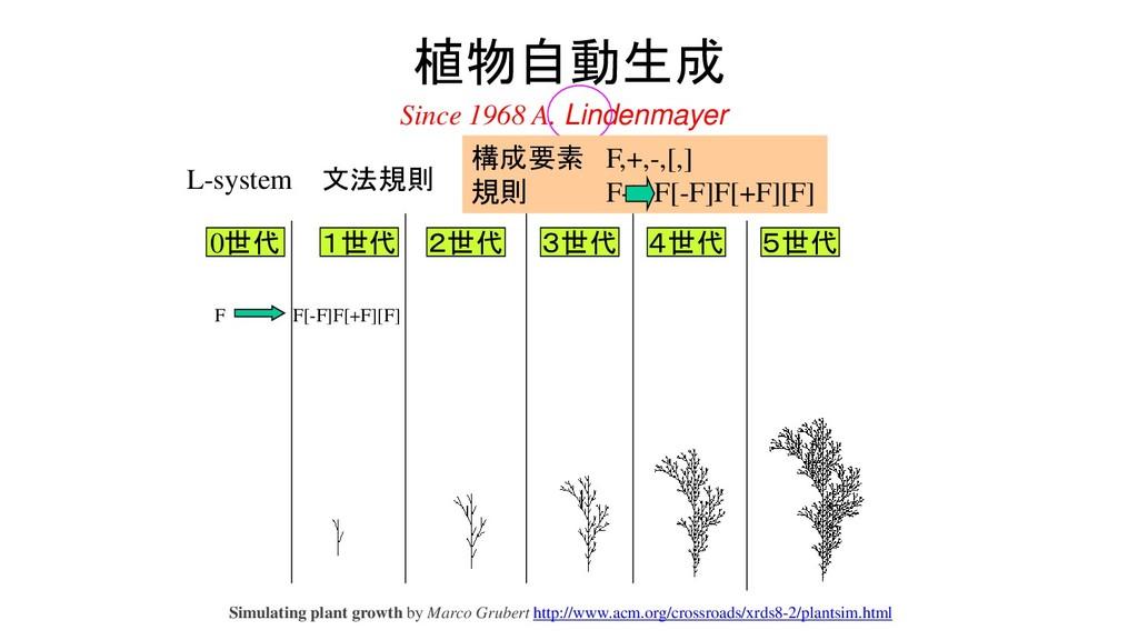 植物自動生成 Since 1968 A. Lindenmayer L-system 文法規則 ...