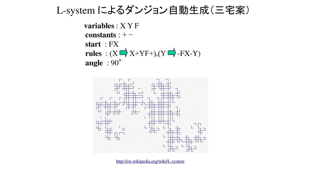 L-system によるダンジョン自動生成(三宅案) variables : X Y F co...