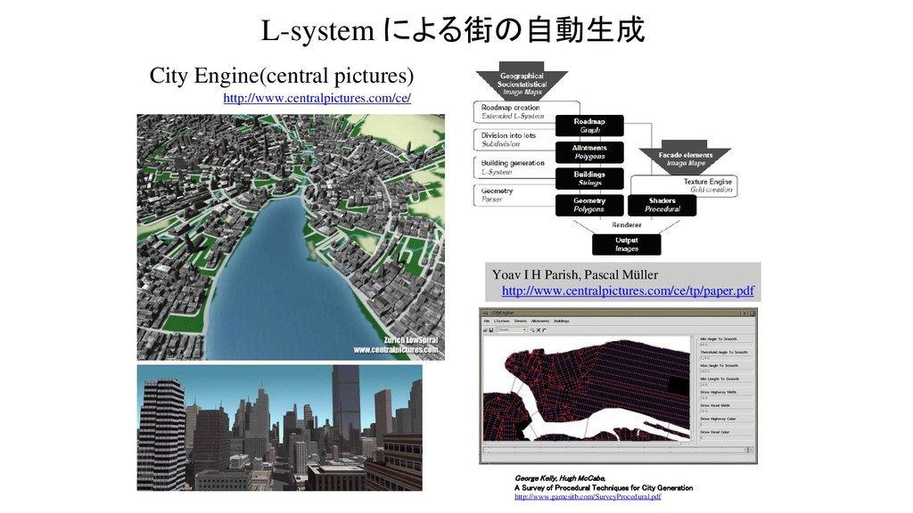 L-system による街の自動生成 City Engine(central pictures...