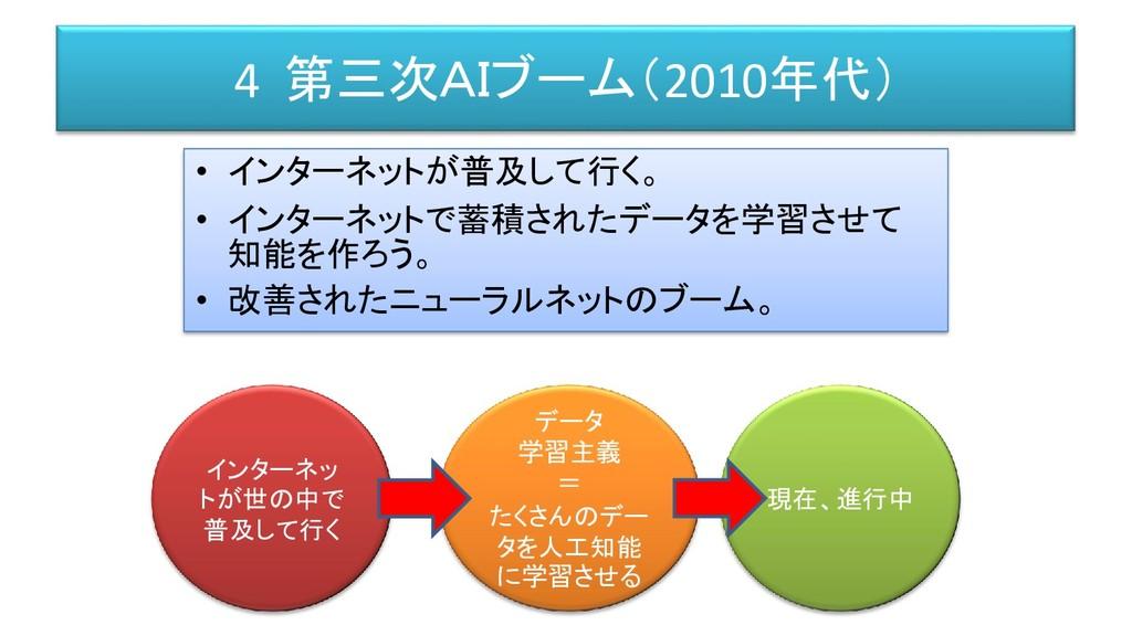 4 第三次AIブーム(2010年代) • インターネットが普及して行く。 • インターネットで...