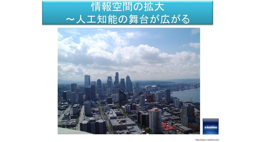 情報空間の拡大 ~人工知能の舞台が広がる http://www.s-hoshino.com