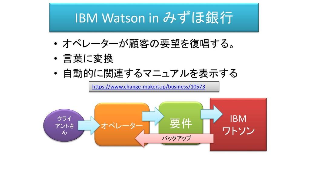 IBM Watson in みずほ銀行 • オペレーターが顧客の要望を復唱する。 • 言葉に変...