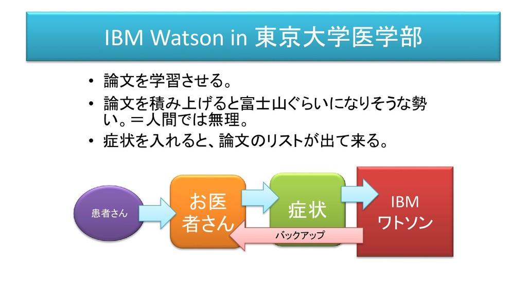 IBM Watson in 東京大学医学部 • 論文を学習させる。 • 論文を積み上げると富士...
